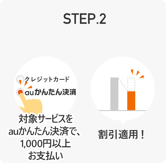 STEP.2 auかんたん決済でお支払い! [対象サービスをauかんたん決済で、1000円以上お支払い][割引適用!]