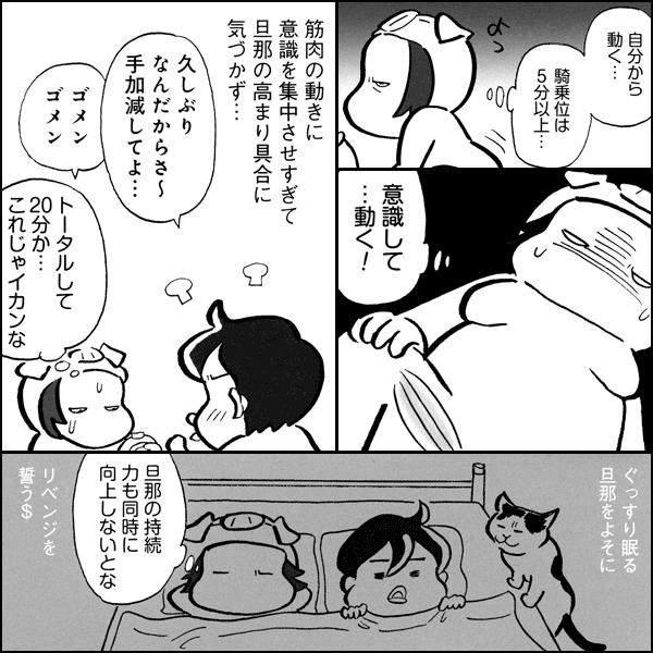 セックス・ダイエット